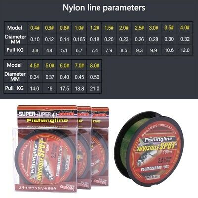 Wear-resistant Invisible Flourocarbon Coated Spotted Fishing Line Leader UK NEW • 7.16£