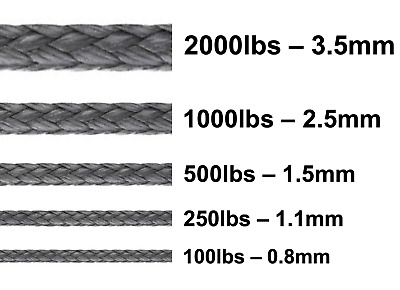 KEVLAR Black Paracord Super Strong Cord Rope Line 100-2000lbs 1-25 Metres UK  • 19.95£
